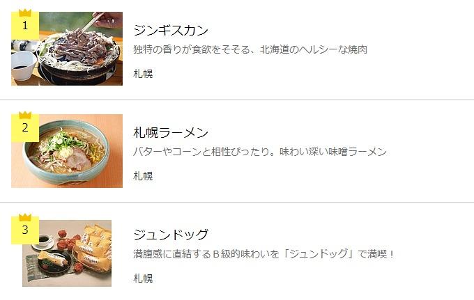 Sapporo cuisine locale